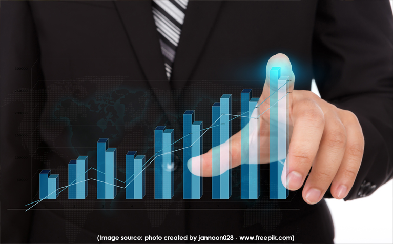 Invesco India Growth Opportunities Fund: Rising In Volatile Times